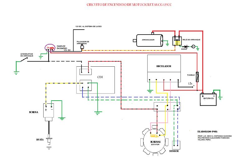 Manuales y diagramas eléctricos gratis PDF
